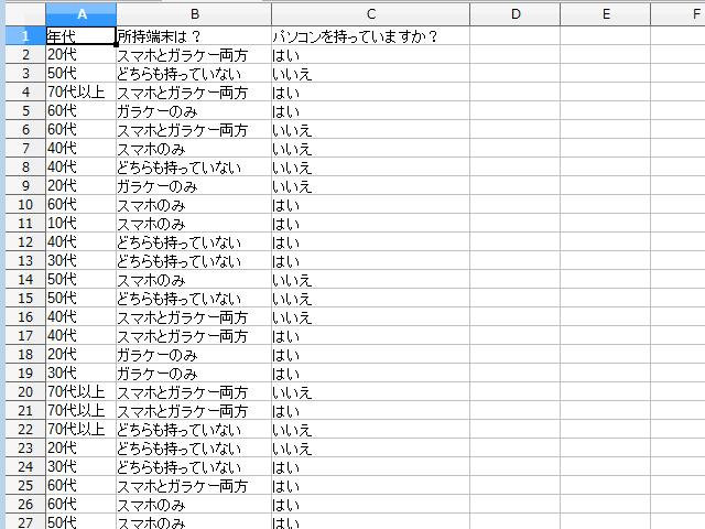 LibreOffice Calcでピボットテーブルを使用してアンケートを集計する方法
